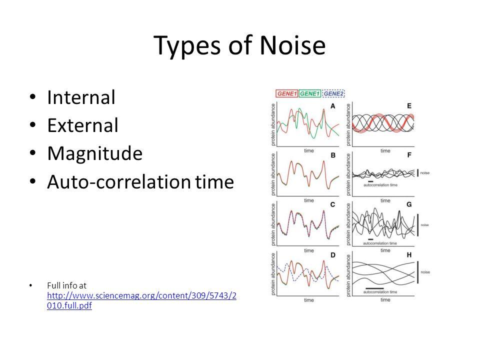 Types of Noise Internal External Magnitude Auto-correlation time