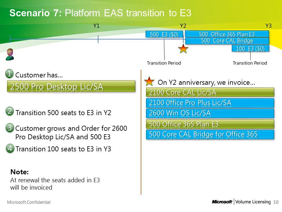 Scenario 7: Platform EAS transition to E3