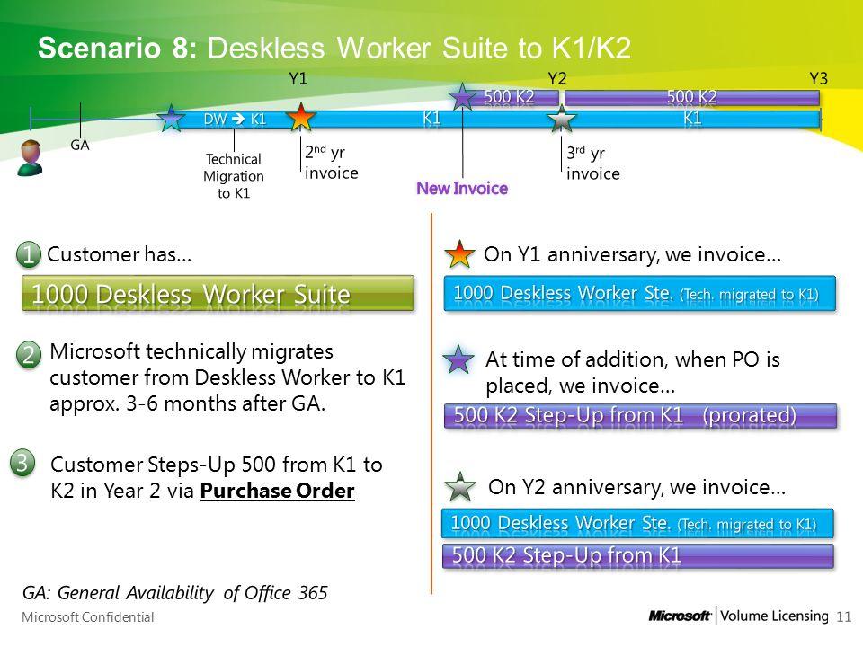 Scenario 8: Deskless Worker Suite to K1/K2