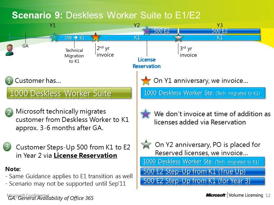 Scenario 9: Deskless Worker Suite to E1/E2