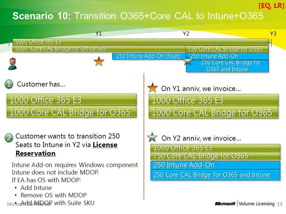 Scenario 10: Transition O365+Core CAL to Intune+O365
