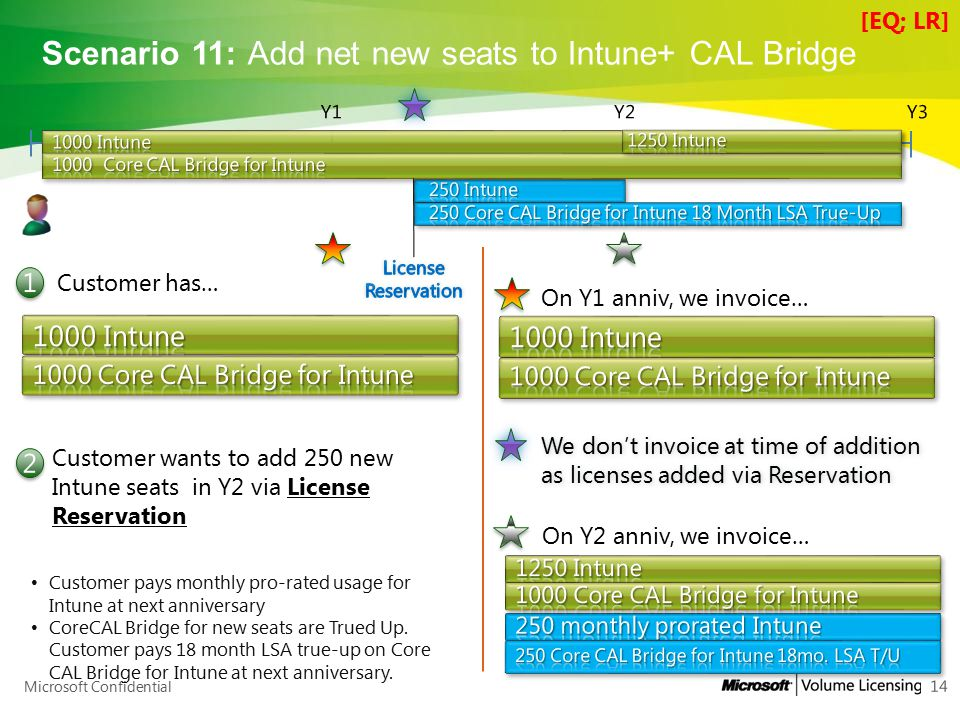 Scenario 11: Add net new seats to Intune+ CAL Bridge