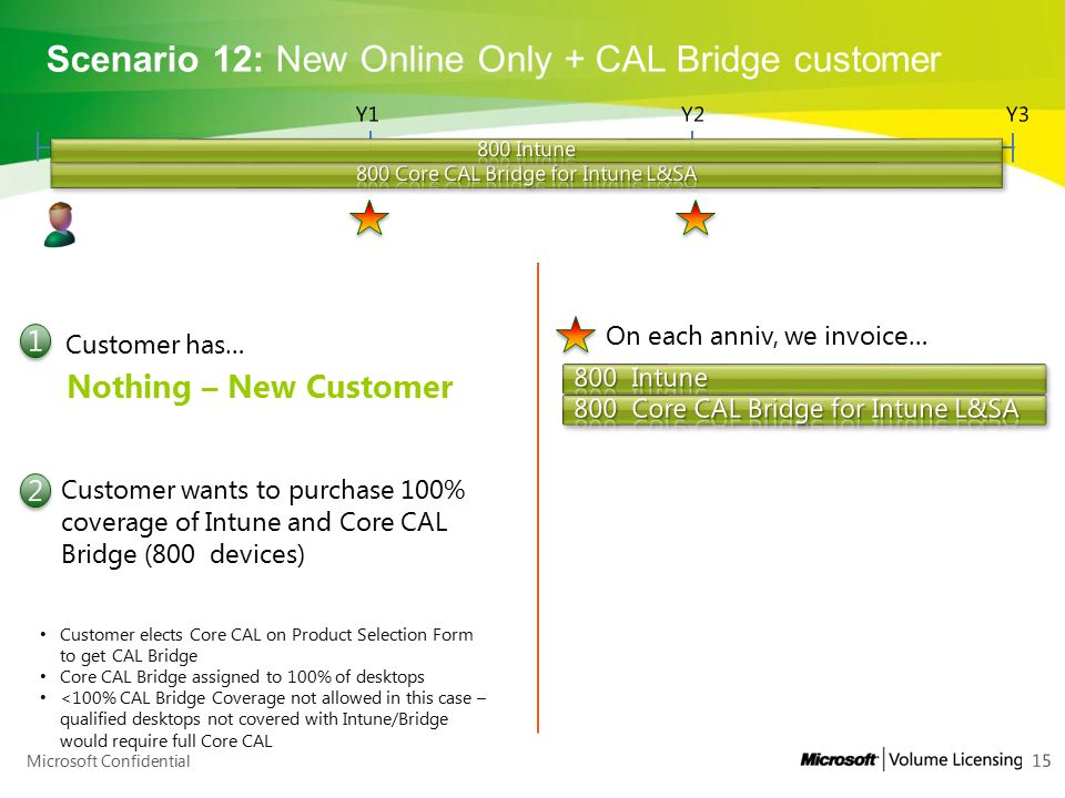 Scenario 12: New Online Only + CAL Bridge customer