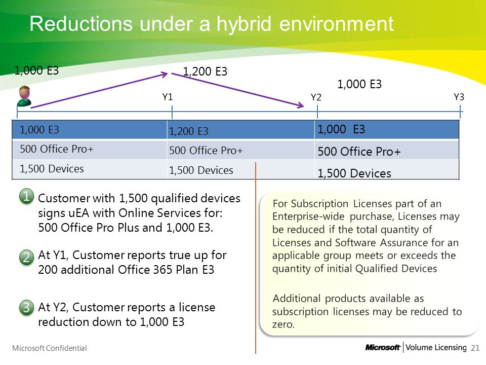 Reductions under a hybrid environment