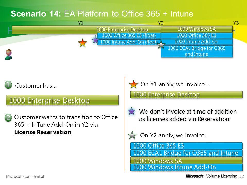 Scenario 14: EA Platform to Office 365 + Intune