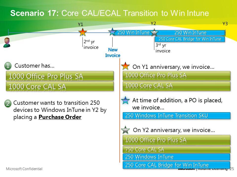 Scenario 17: Core CAL/ECAL Transition to Win Intune