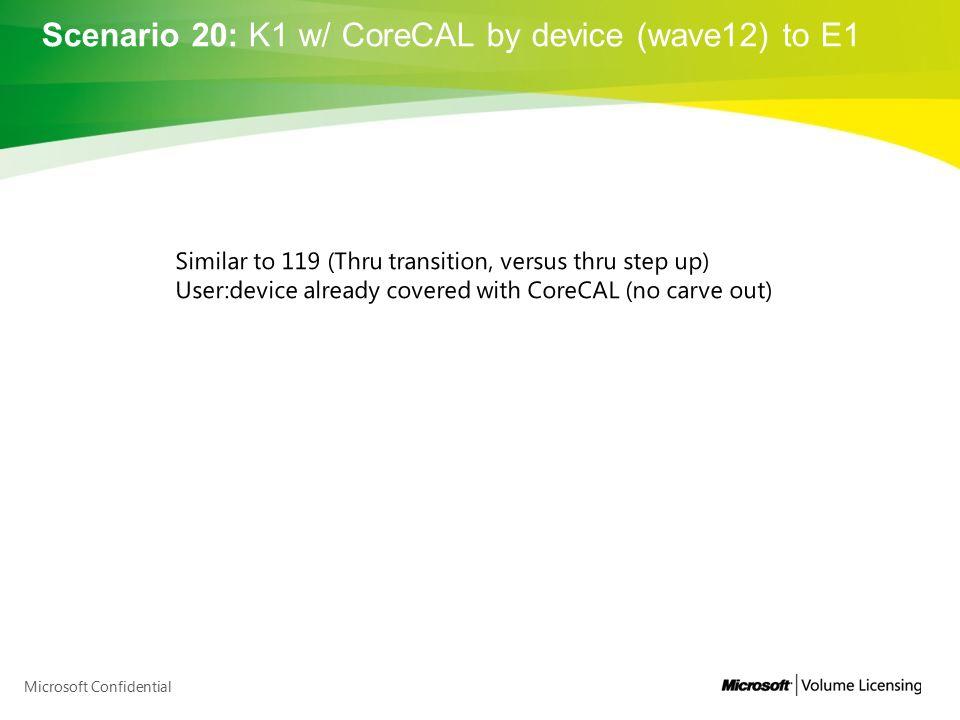 Scenario 20: K1 w/ CoreCAL by device (wave12) to E1