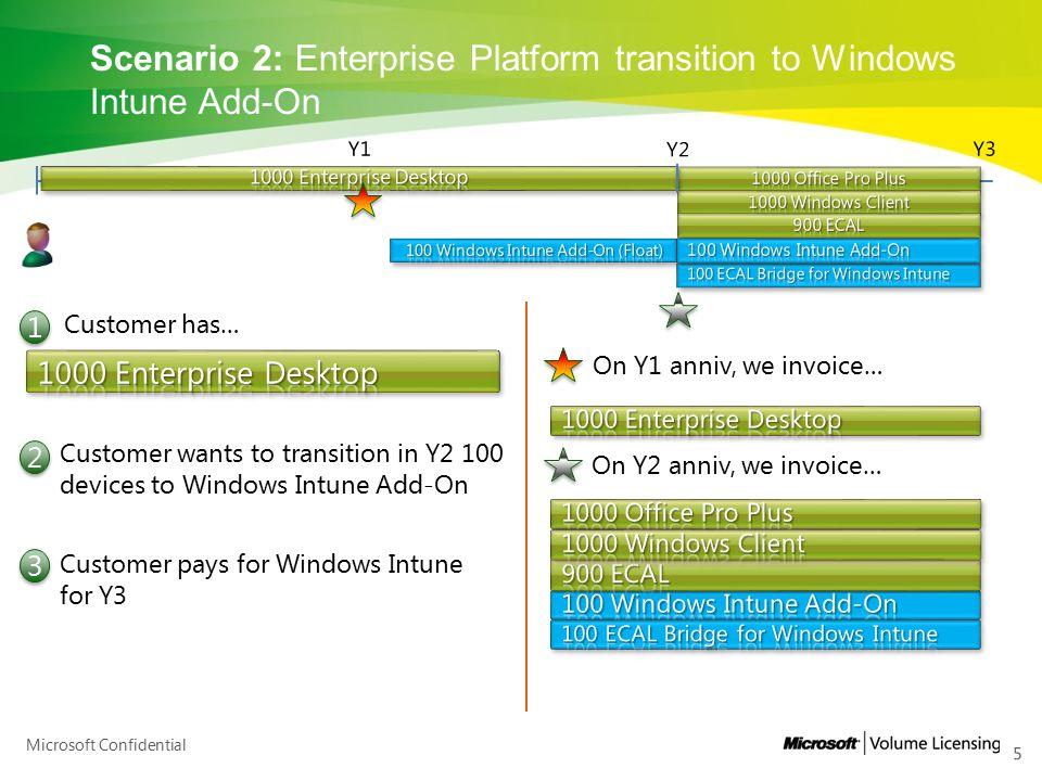 Scenario 2: Enterprise Platform transition to Windows Intune Add-On