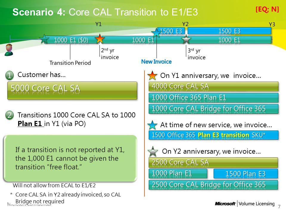 Scenario 4: Core CAL Transition to E1/E3