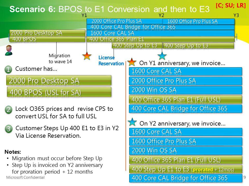 Scenario 6: BPOS to E1 Conversion and then to E3