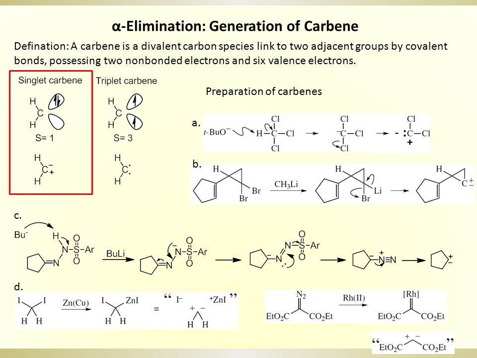 α-Elimination: Generation of Carbene