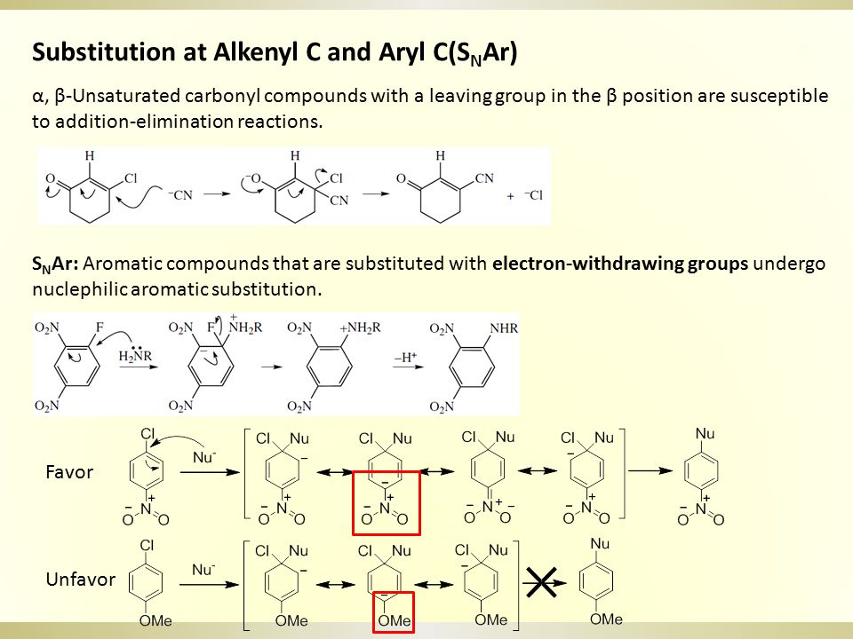 Substitution at Alkenyl C and Aryl C(SNAr)