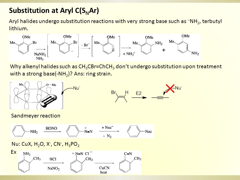 Substitution at Aryl C(SNAr)