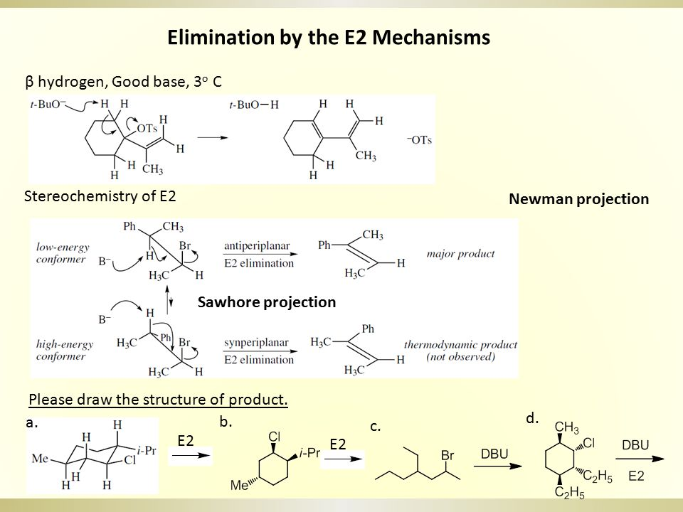 Elimination by the E2 Mechanisms