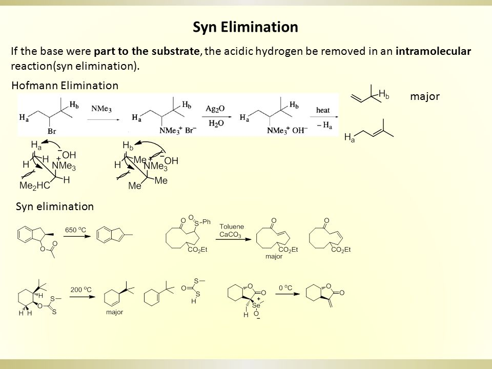 Syn Elimination If the base were part to the substrate, the acidic hydrogen be removed in an intramolecular reaction(syn elimination).
