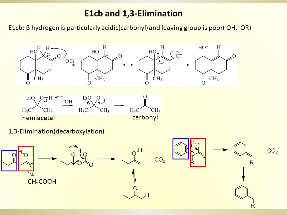 E1cb and 1,3-Elimination E1cb: β hydrogen is particularly acidic(carbonyl) and leaving group is poor(-OH, -OR)
