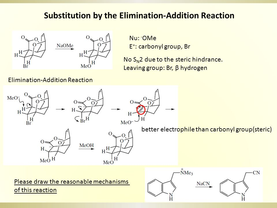 Substitution by the Elimination-Addition Reaction
