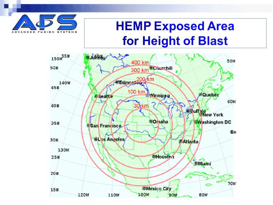 HEMP Exposed Area for Height of Blast