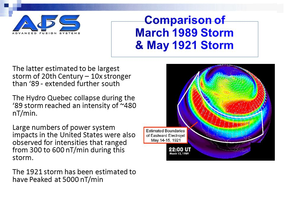 Comparison of March 1989 Storm & May 1921 Storm