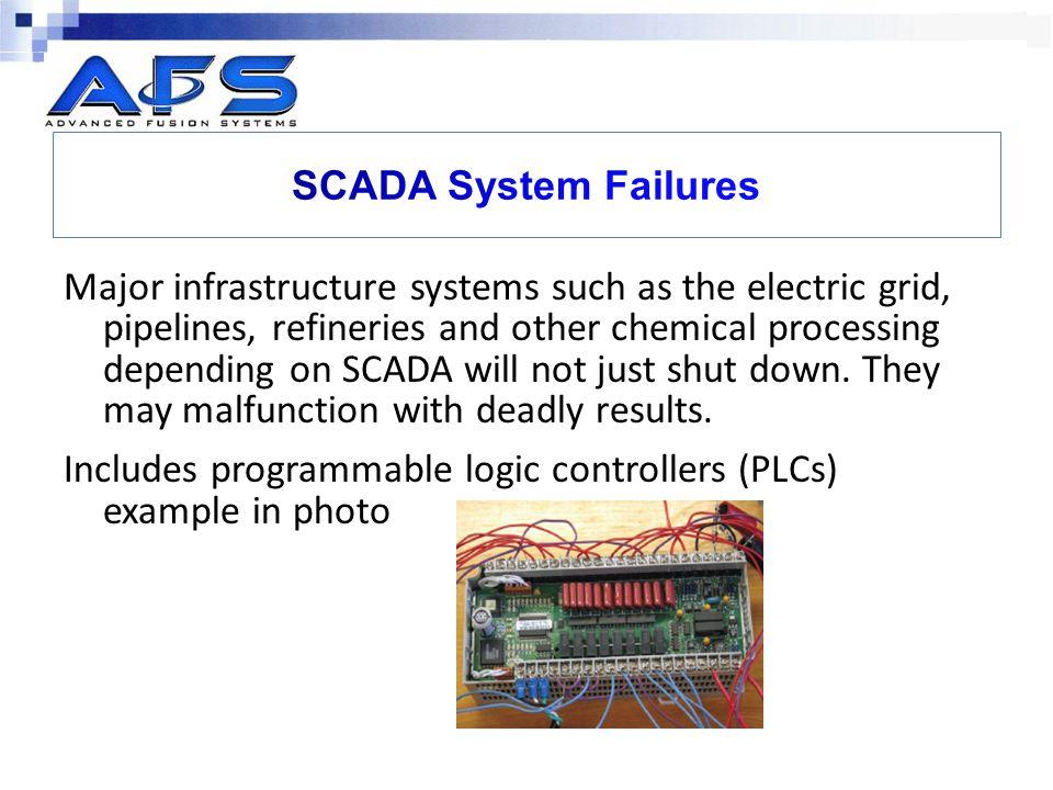 SCADA System Failures