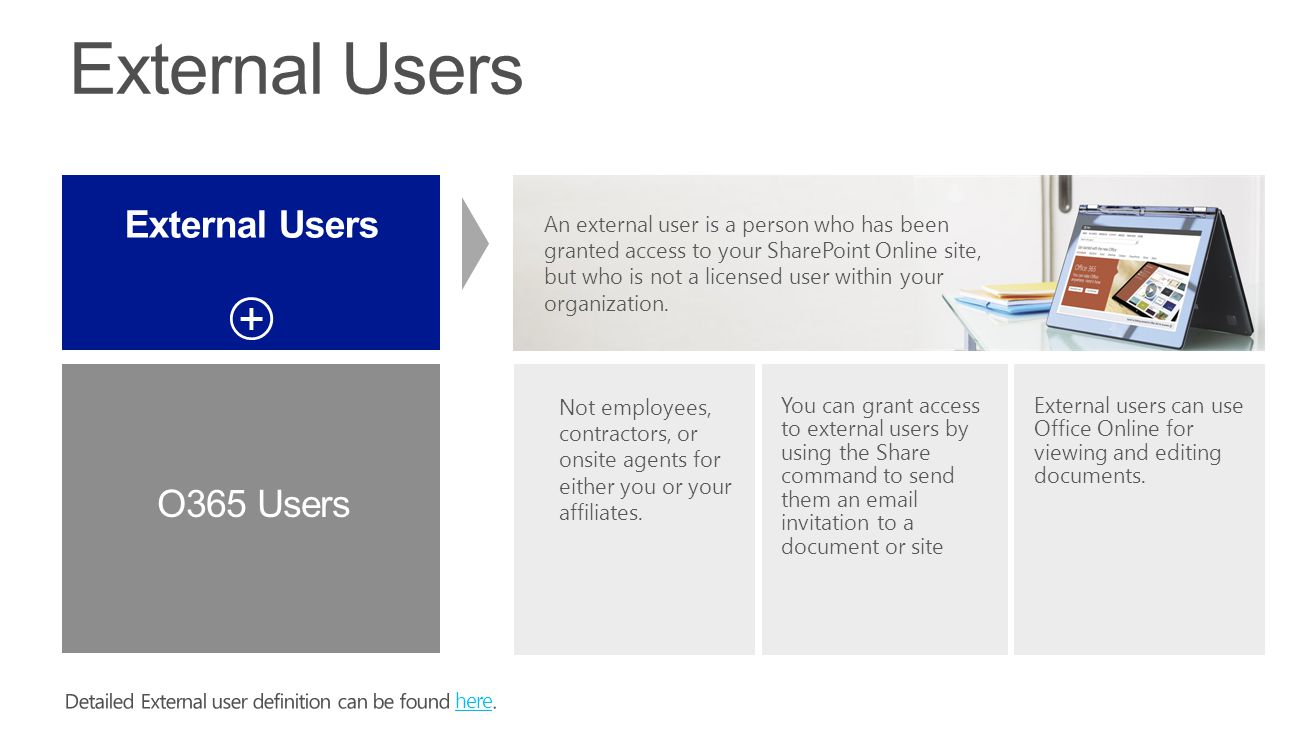 External Users External Users O365 Users