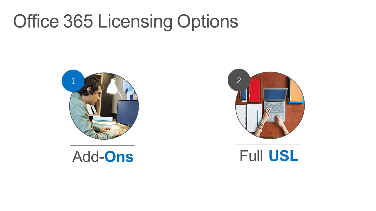 Office 365 Licensing Options
