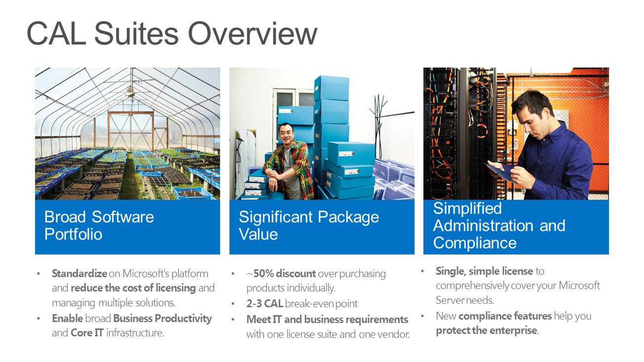 CAL Suites Overview Broad Software Portfolio Significant Package Value