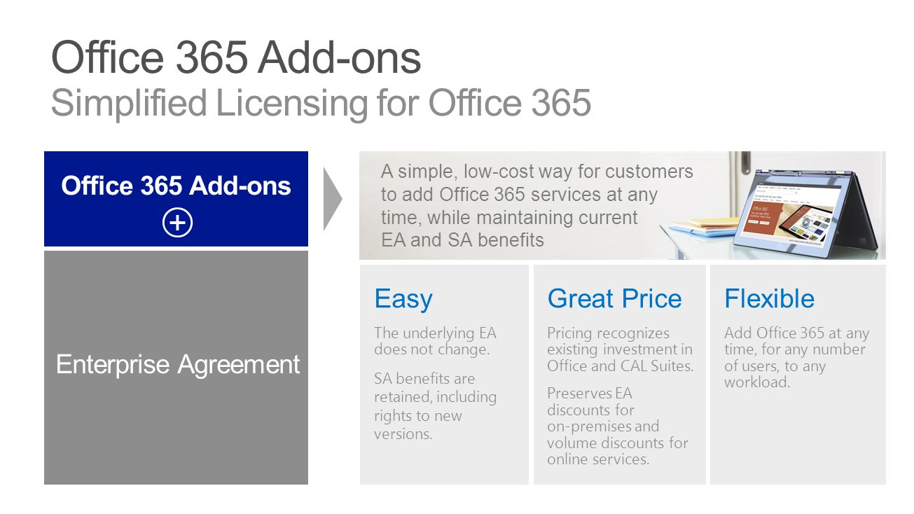 Office 365 Add-ons Simplified Licensing for Office 365