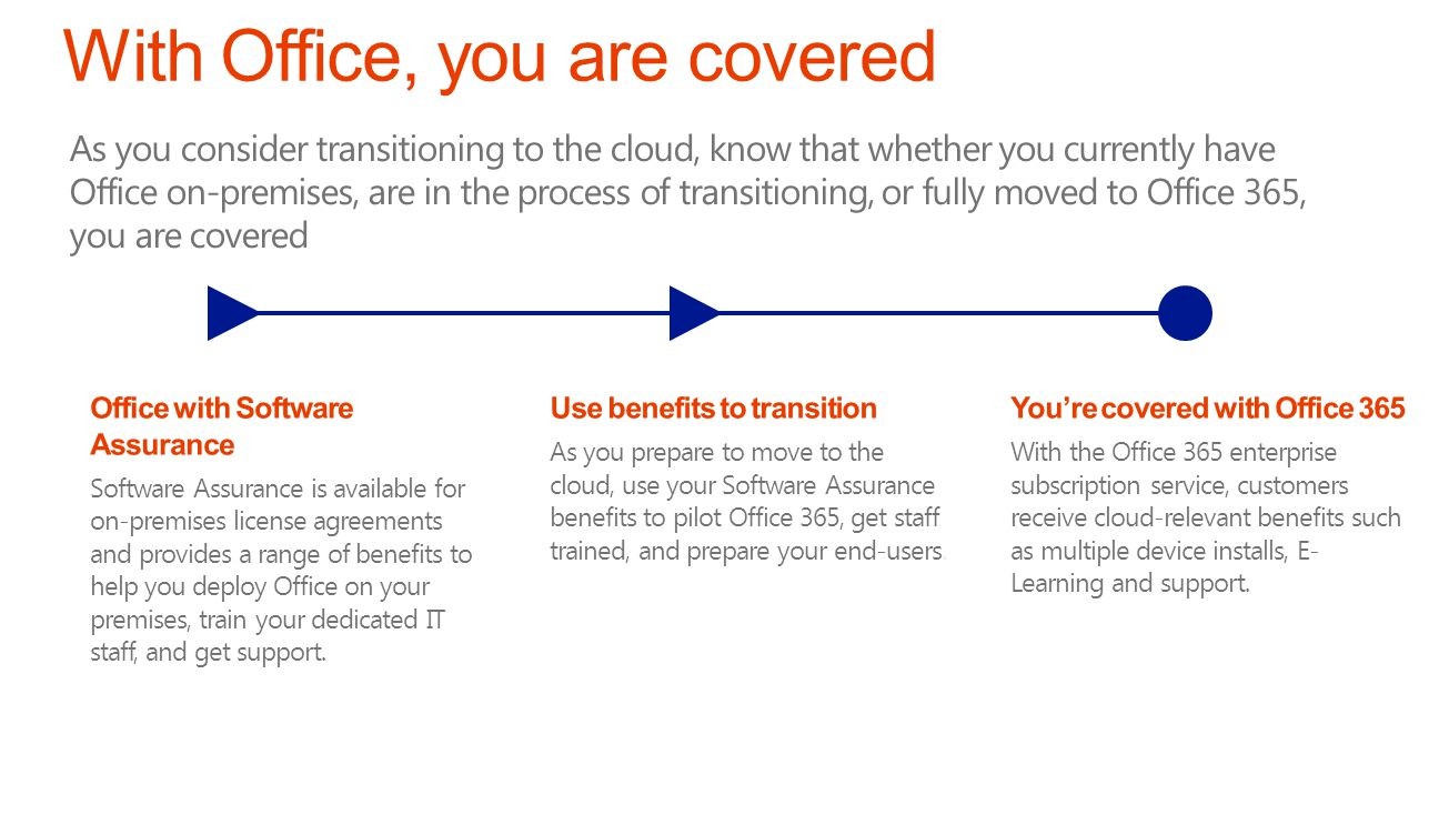 With Office, you are covered