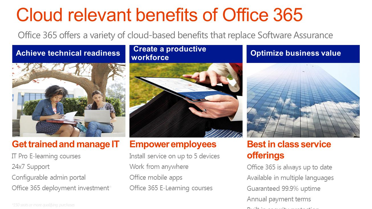 Cloud relevant benefits of Office 365
