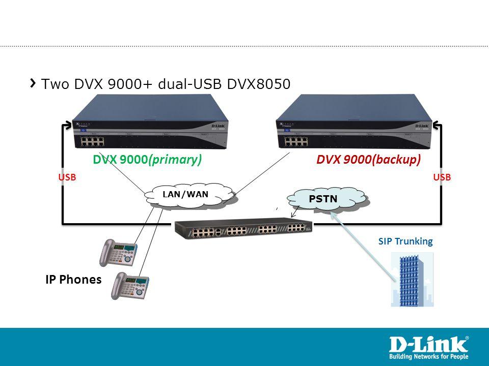 DVX 9000(primary) DVX 9000(backup)