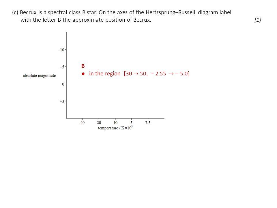 (c) Becrux is a spectral class B star