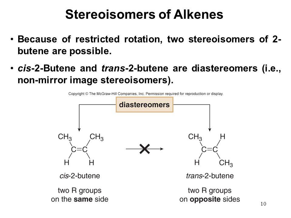 Stereoisomers of Alkenes