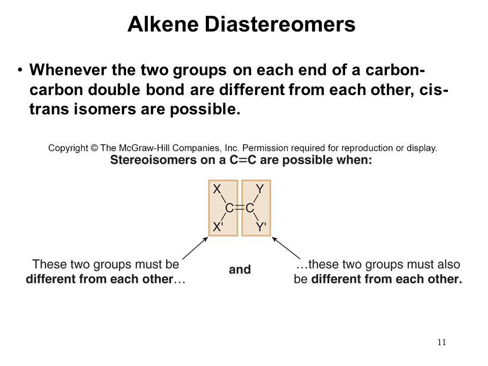 Alkene Diastereomers