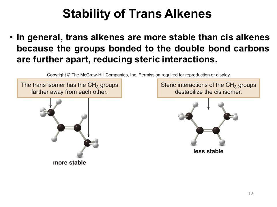 Stability of Trans Alkenes