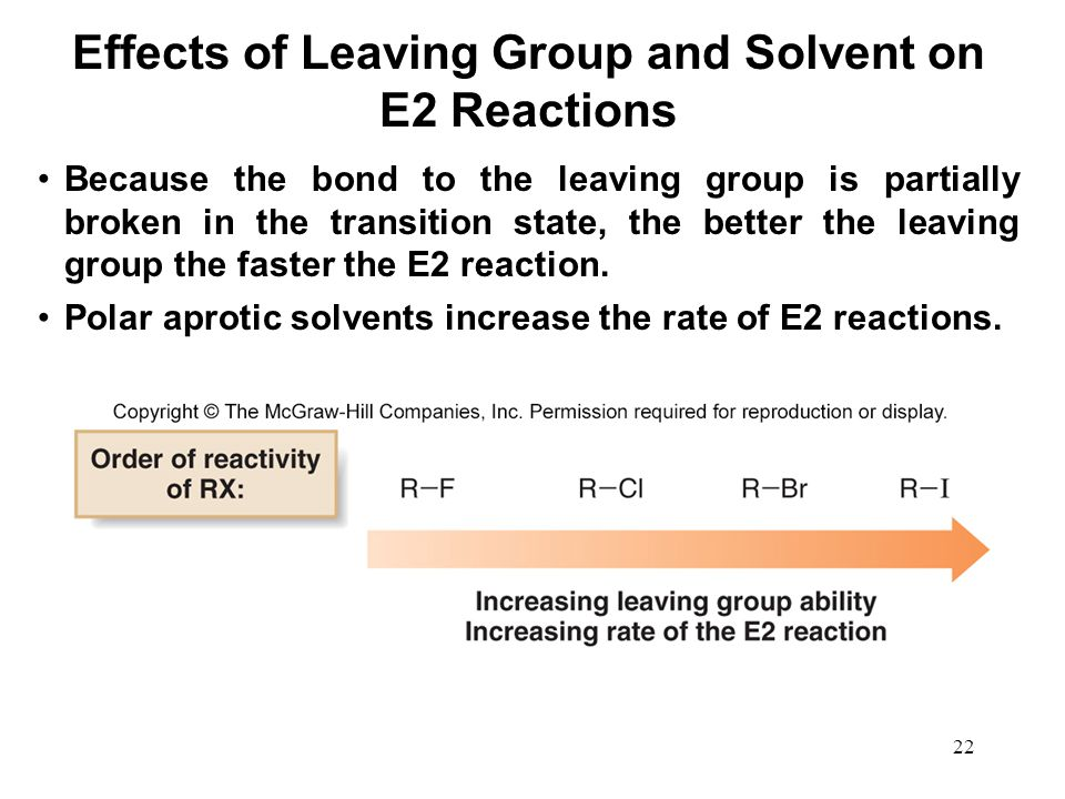 Effects of Leaving Group and Solvent on E2 Reactions