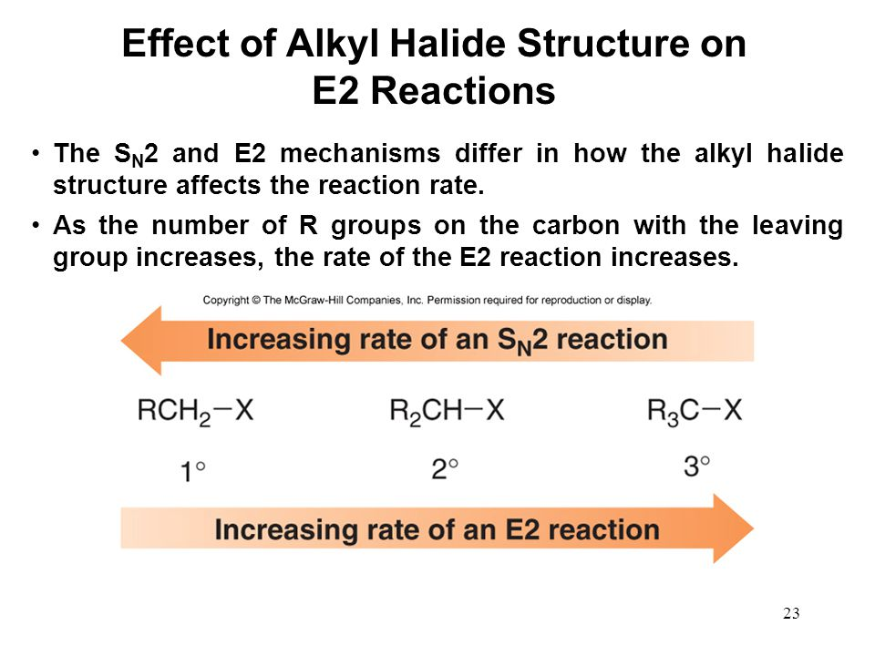 Effect of Alkyl Halide Structure on E2 Reactions