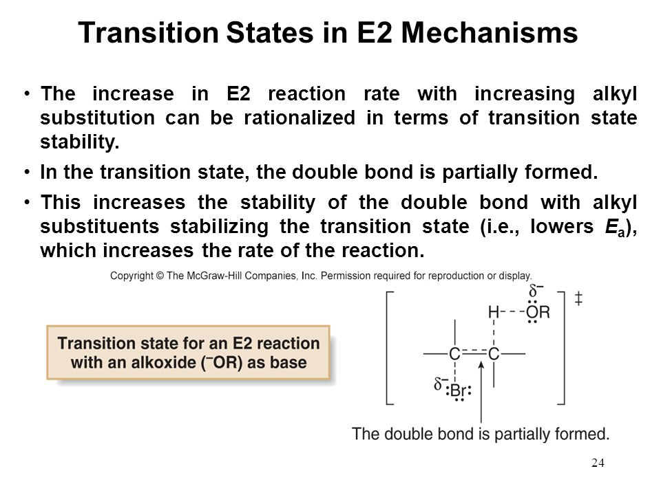 Transition States in E2 Mechanisms