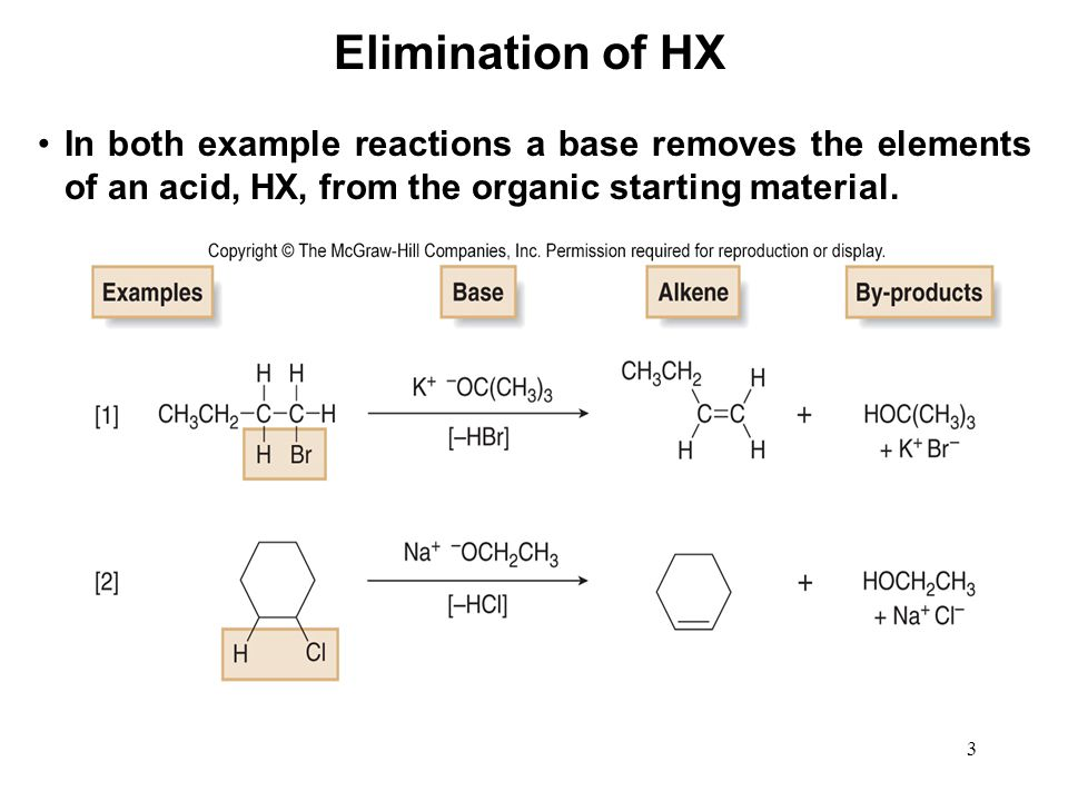 Elimination of HX In both example reactions a base removes the elements of an acid, HX, from the organic starting material.
