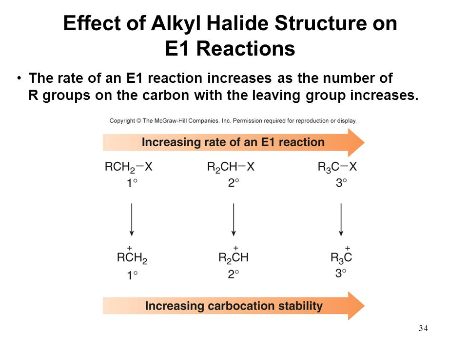 Effect of Alkyl Halide Structure on E1 Reactions