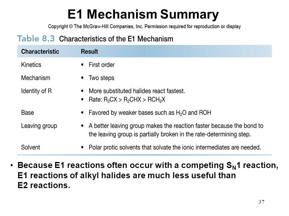 E1 Mechanism Summary