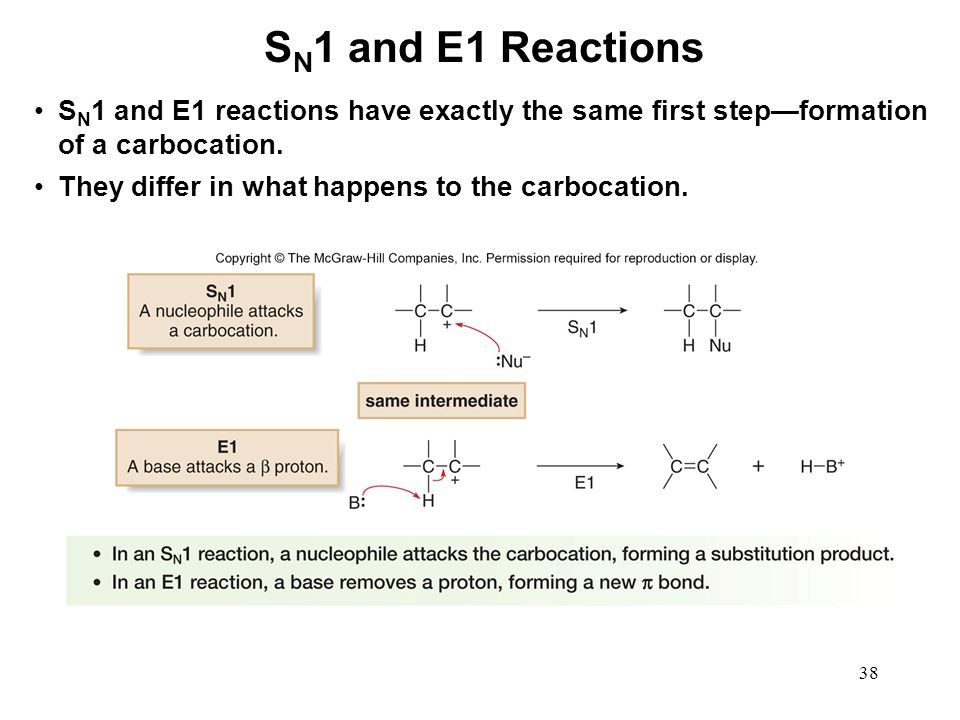 SN1 and E1 Reactions SN1 and E1 reactions have exactly the same first step—formation of a carbocation.