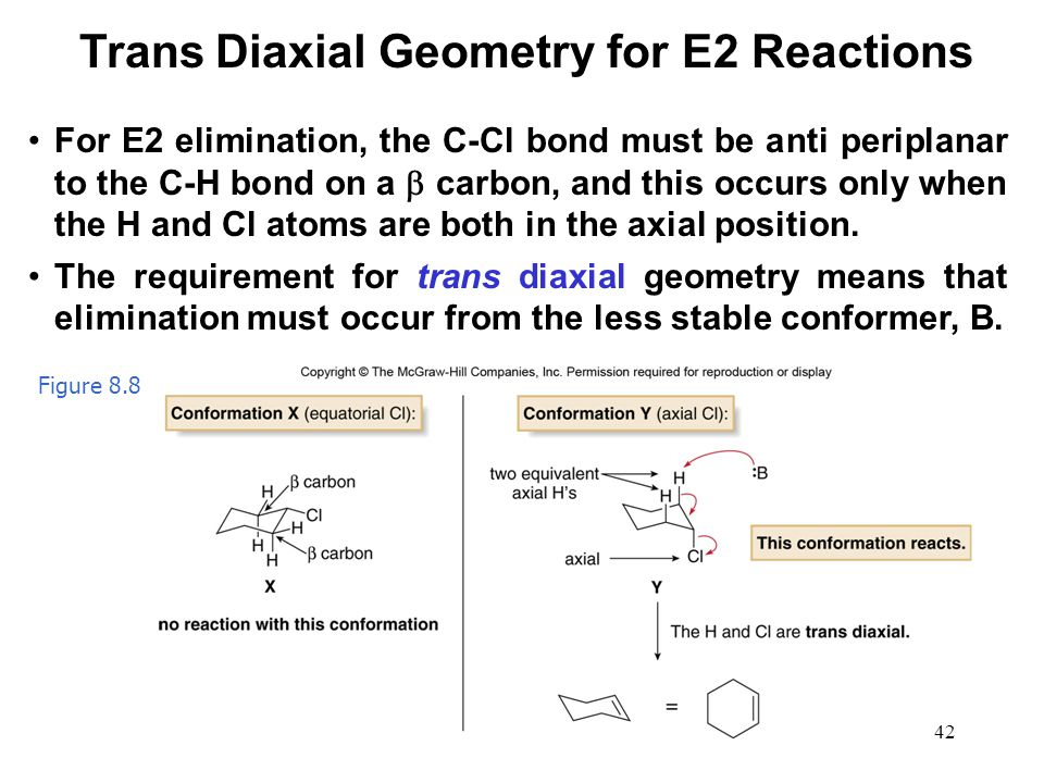 Trans Diaxial Geometry for E2 Reactions