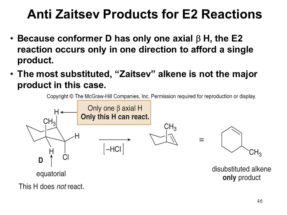 Anti Zaitsev Products for E2 Reactions