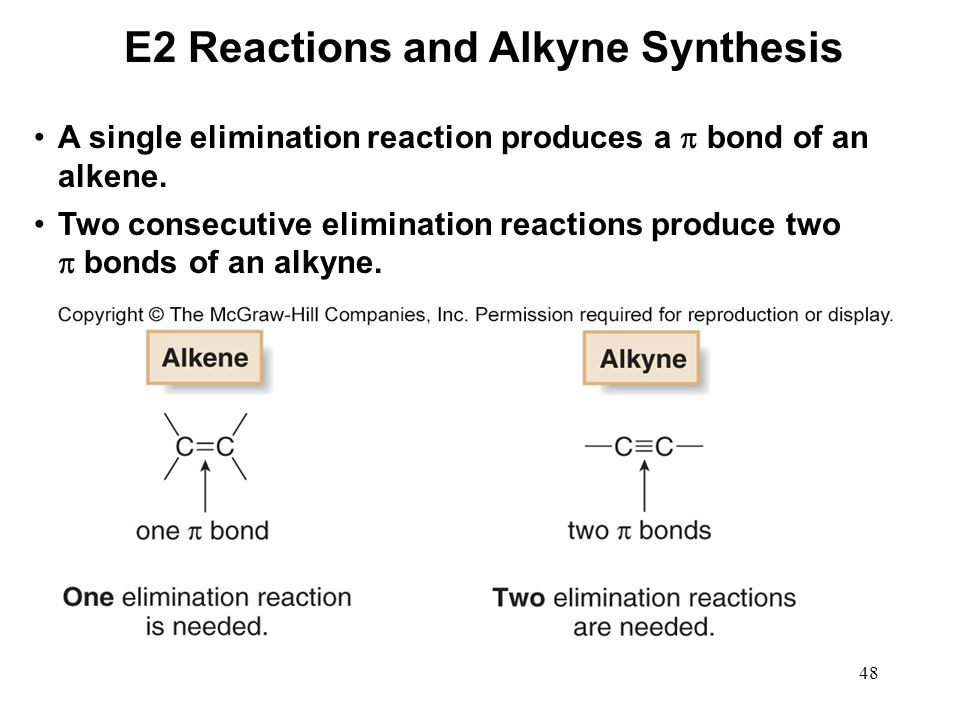 E2 Reactions and Alkyne Synthesis