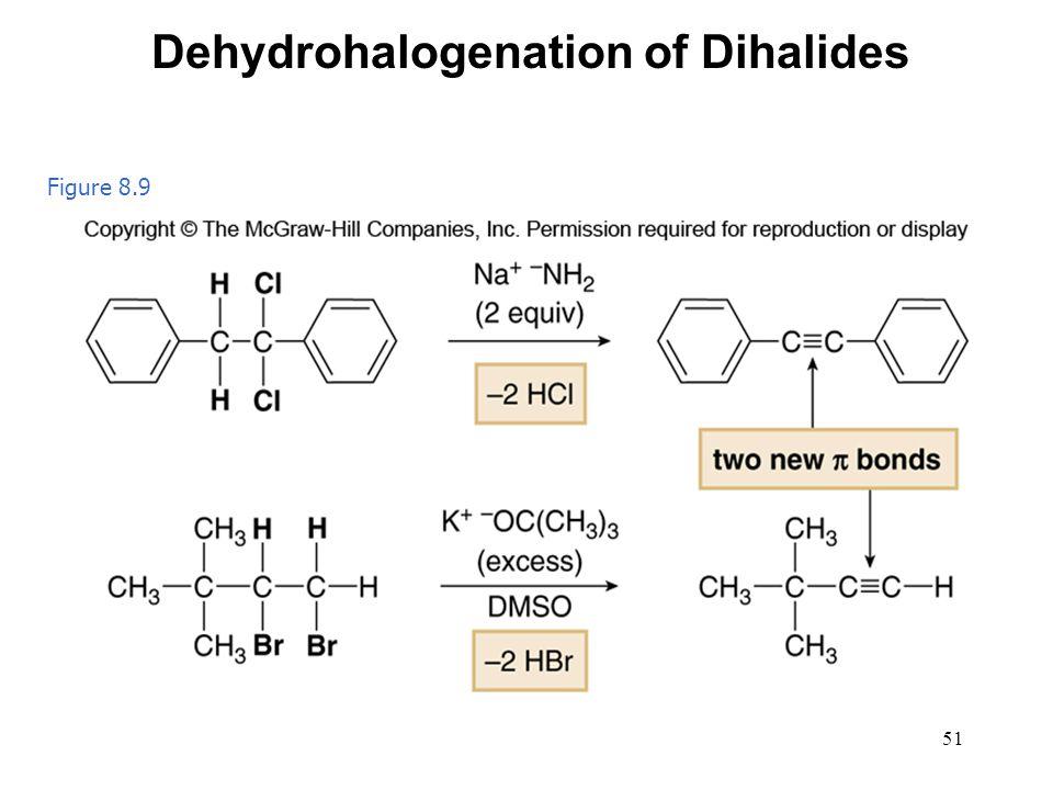 Dehydrohalogenation of Dihalides