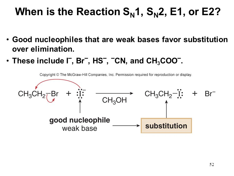 When is the Reaction SN1, SN2, E1, or E2