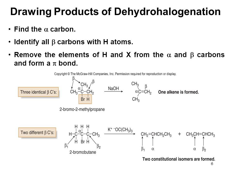 Drawing Products of Dehydrohalogenation