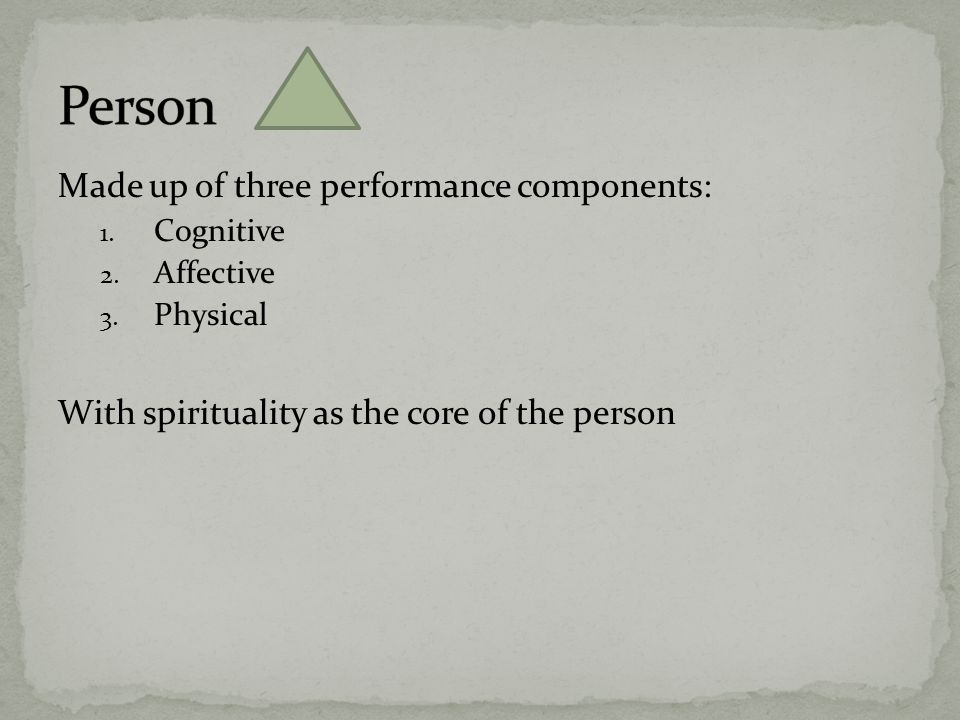 Person Made up of three performance components: