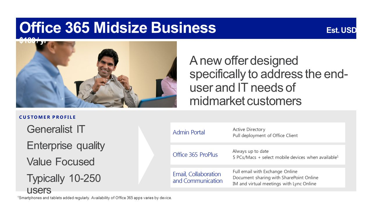 Office 365 Midsize Business Est. USD $180 / yr